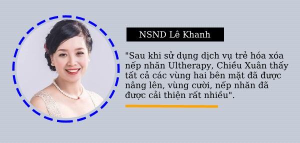 liệu trình trẻ hóa da ultherapy