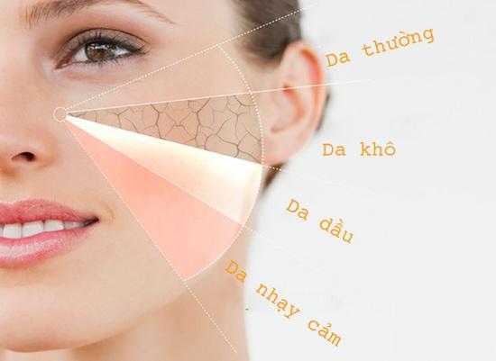 các bước soi da mặt, soi da mặt ở đâu, soi da là gì