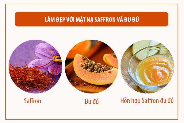 chăm sóc da với saffron, chăm sóc da, saffron, saffron làm đẹp da